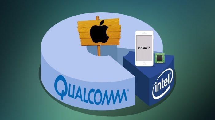 Qualcomm Menghadapi Tudingan Monopoli Bisnis Chipset Mobile