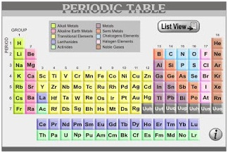 Aplikasi belajar anak SMA kimia Periodic Table