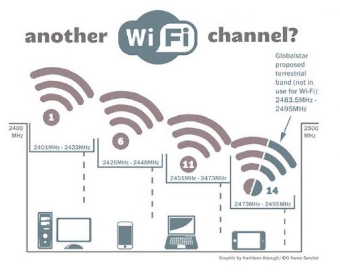 Cara Memperluas Jarak Jangkauan Wifi speedy indihome tp-link