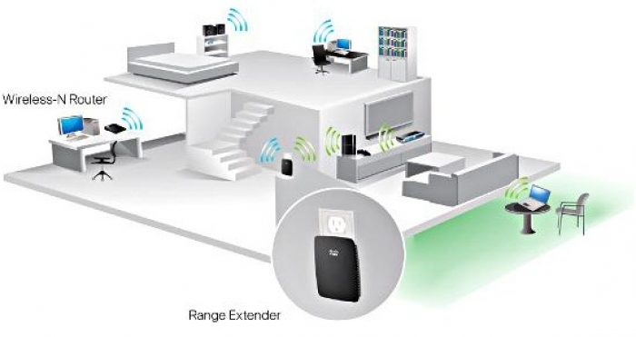 Cara Memperluas Jarak Jangkauan Wifi dengan wifi extender