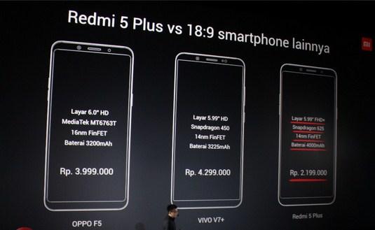 Redmi 5 Plus bisa bersaing dengan Vivo V7+ dan Oppo F5
