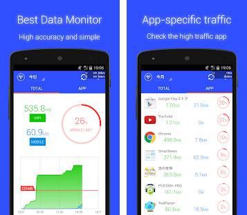 Aplikasi Hemat Kuota Aplikasi Penghemat Kuota Internet Pc Aplikasi Penghemat Kuota Youtube