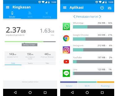 Aplikasi Hemat Kuota Cara Hemat Kuota Telkomsel
